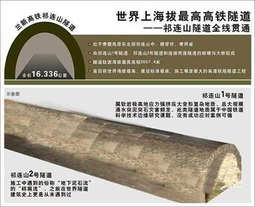 (圖片來源: 中國岩石網 http://bit.ly/1QukQ6P)