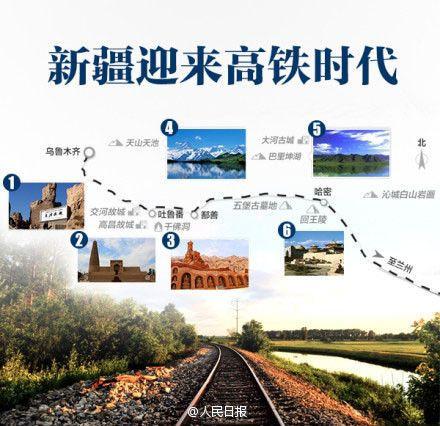 蘭新高鐵讓我們能遊遍新疆的自然與人文風景。(圖片來源:http://bit.ly/2mUMeTQ)