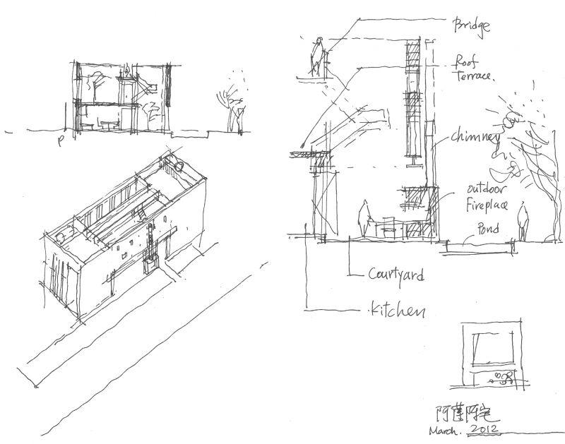 手繪圖;圖面提供:張景堯建築師事務所