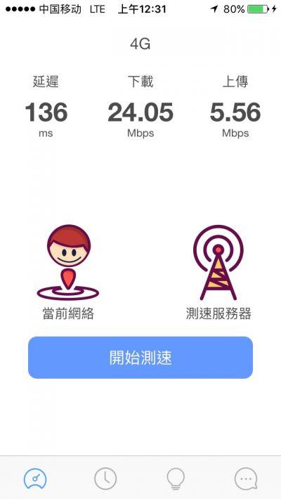 網速測試─敦煌
