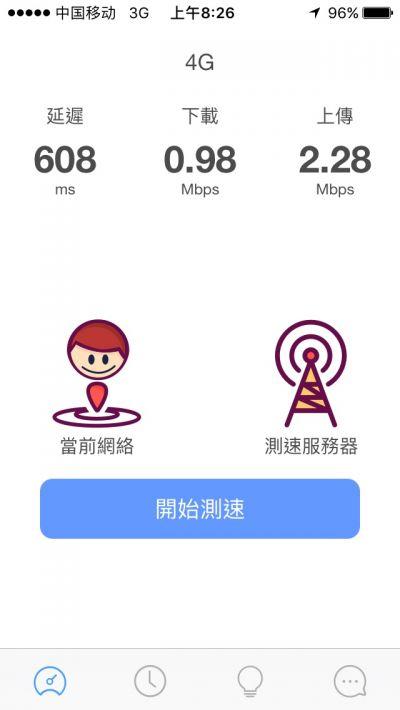 網速測試─吐魯番