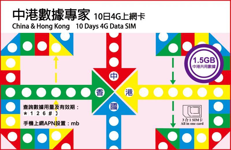 中港數據專家