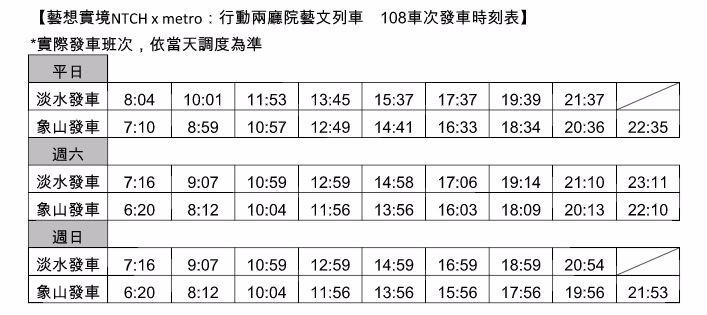 行動兩廳院車廂班次表。(提供/兩廳院)
