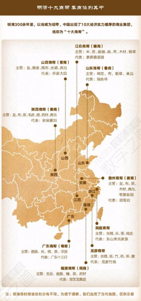 一張圖讓你秒懂周瑩在中國的商業版國。(圖片擷取自sjzldf.com金馬影視)