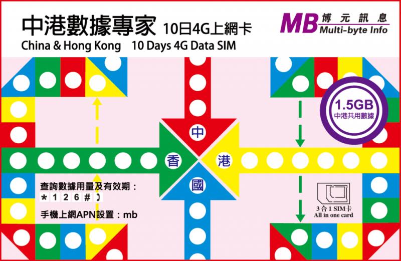 中港卡有各種使用天數,購買前特別注意。