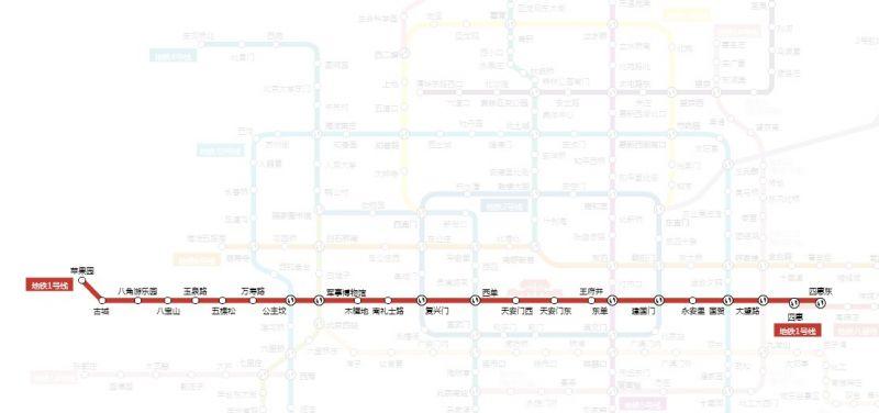 北京地鐵1號線。(圖片來源 北京地鐵官網)