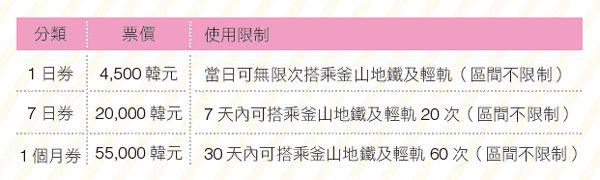 (圖片來源:悅知出版社提供)